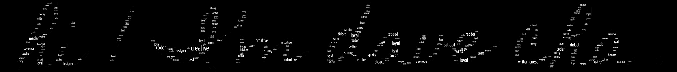 wordcloud!